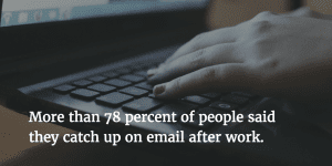 checking email outside work hours is unproductive