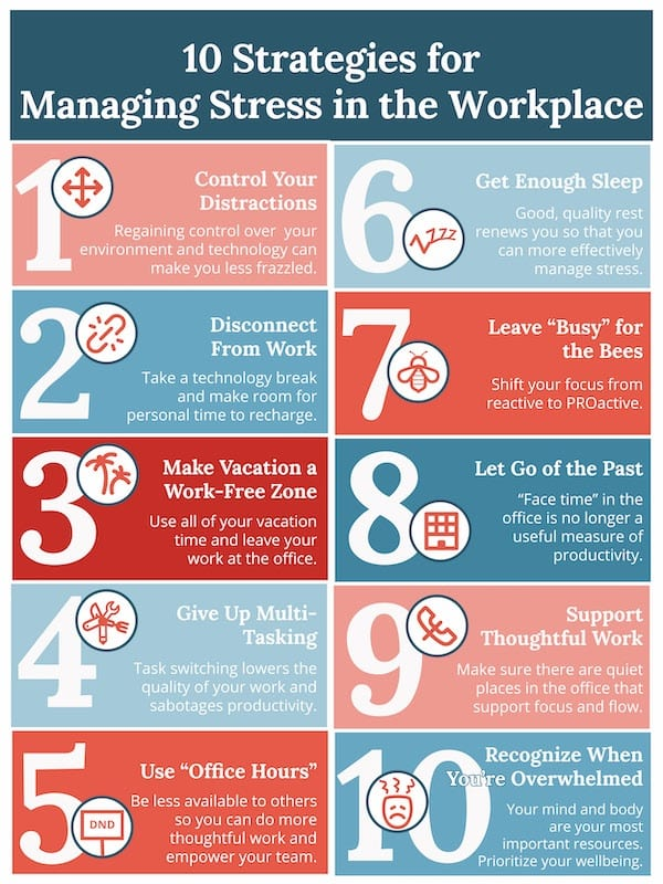 10 Strategies to Manage Stress_Infographic (1)