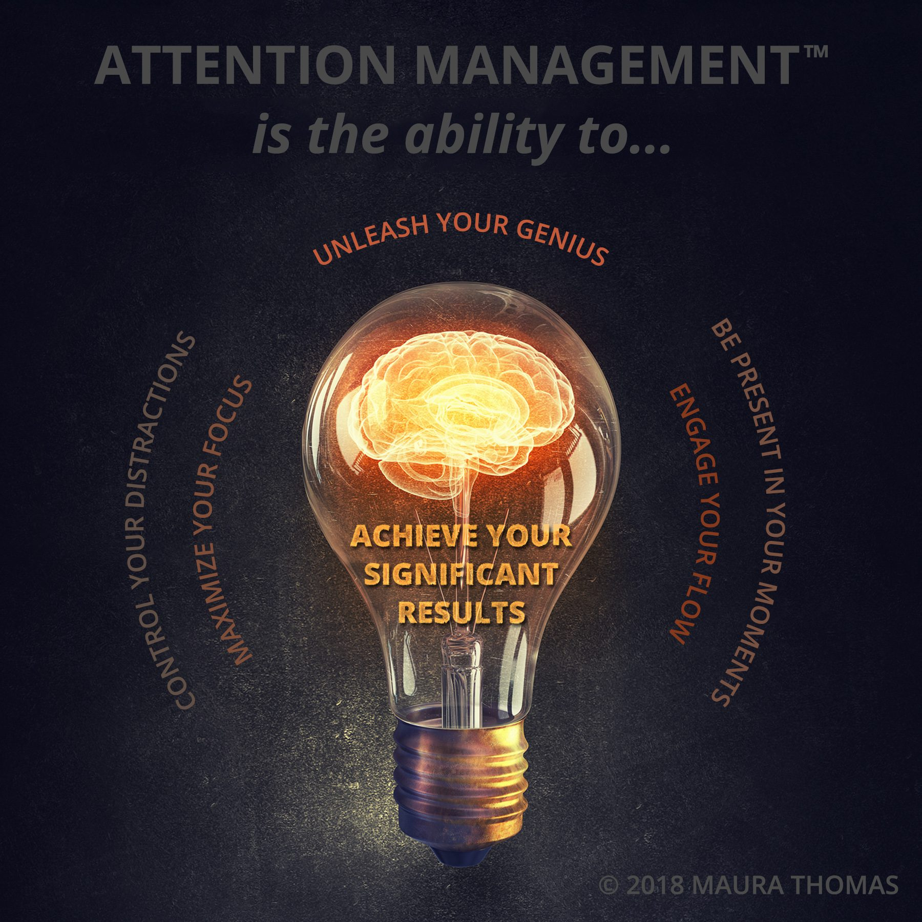 Attention management definition from Maura Thomas