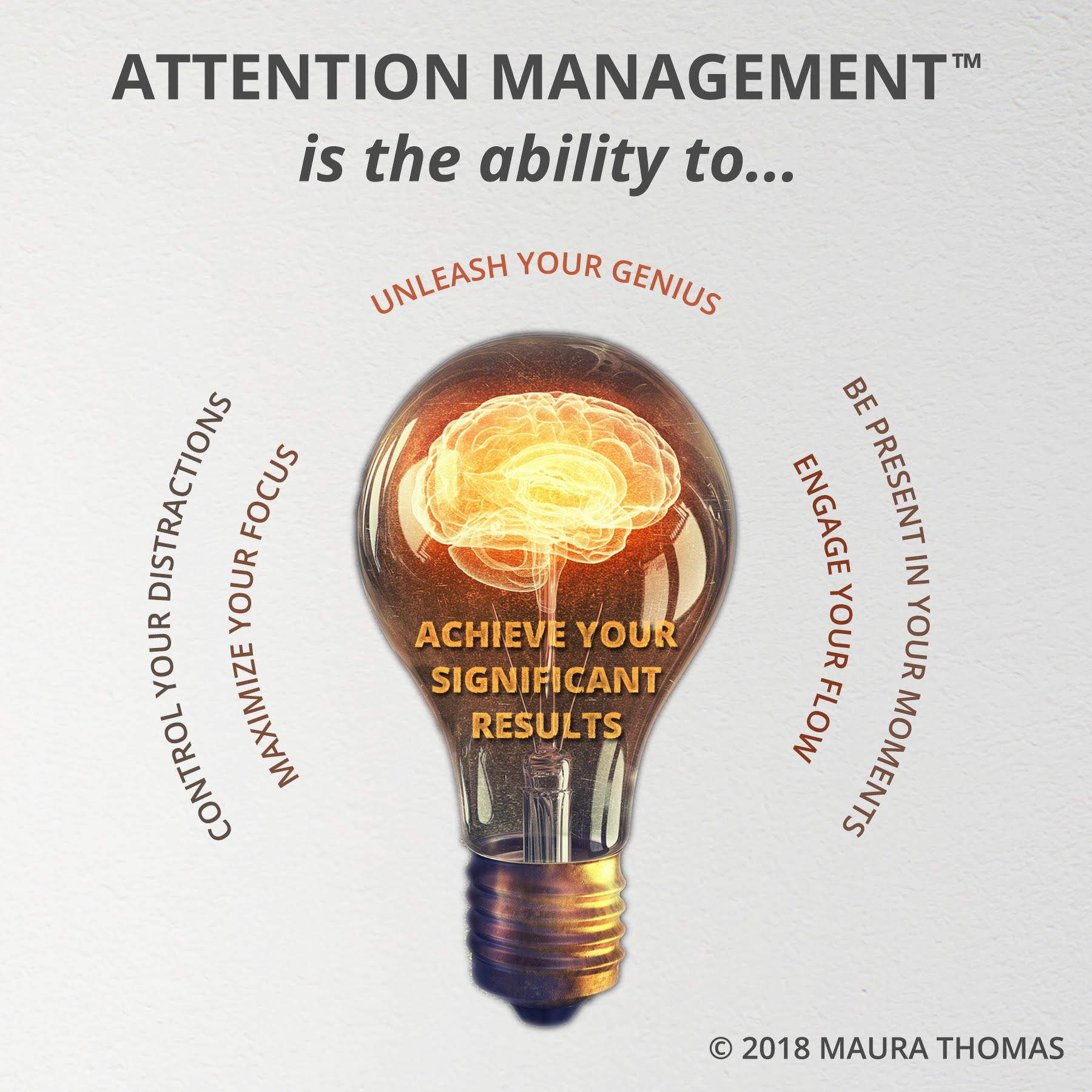 attention management flow by Maura Thomas