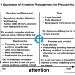 4 Quadrants of Attention Management for Productivity